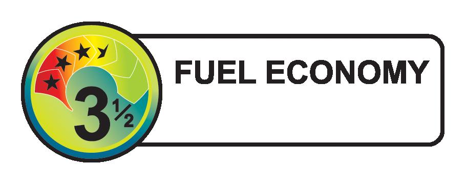 Fuel rating