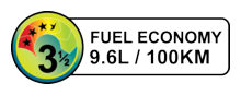 Fuel rating